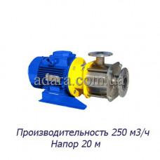 Насос ЦНС 250-20 центробежный секционный (ЦНС-250/20) пищевая нержавеющая сталь