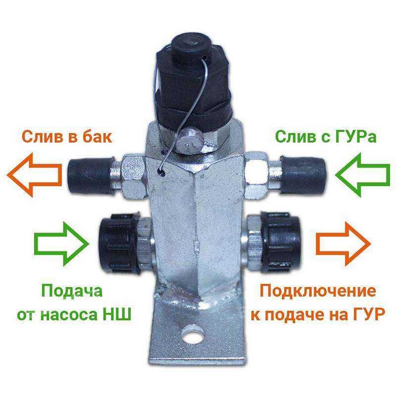 Клапан разгрузочный ЗИЛ камаз